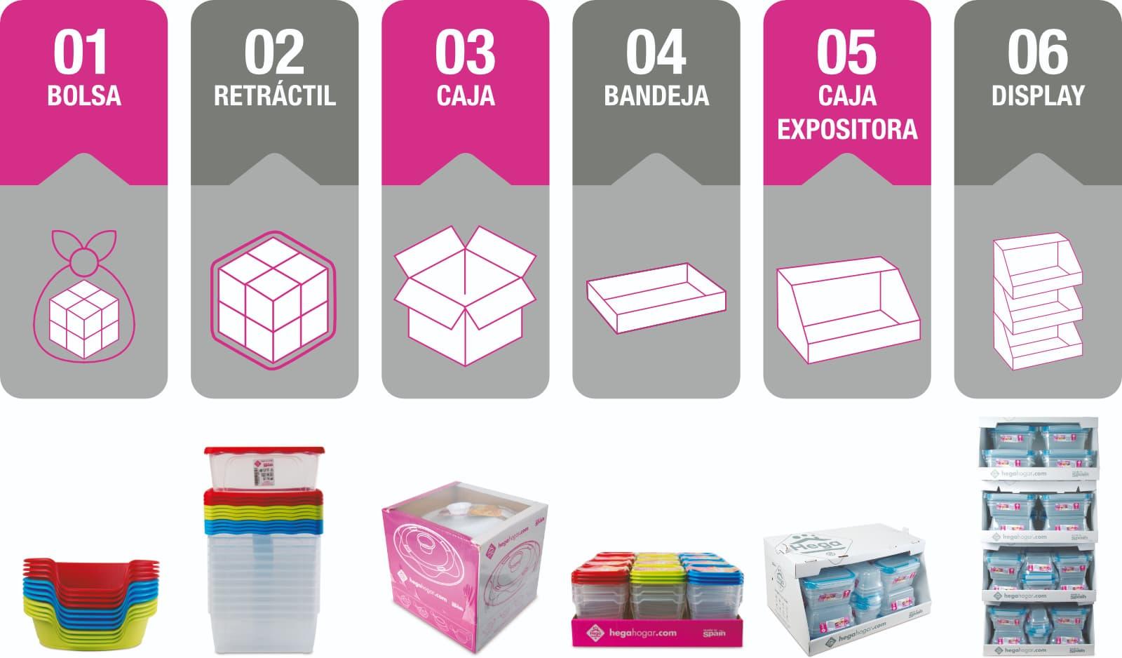 hegahogar-packaging
