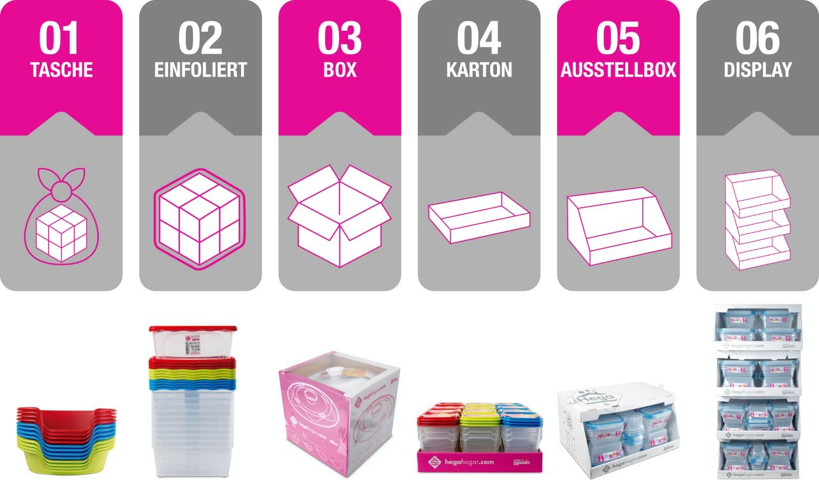 hegahogar-packaging-de