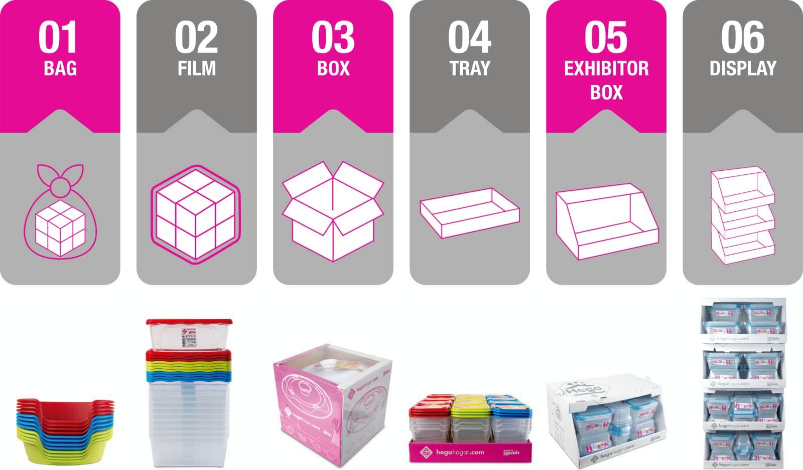 hegahogar-packaging-en