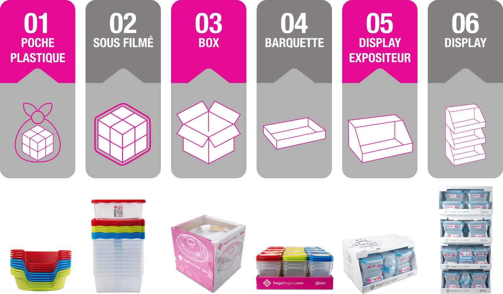 hegahogar-packaging-fr